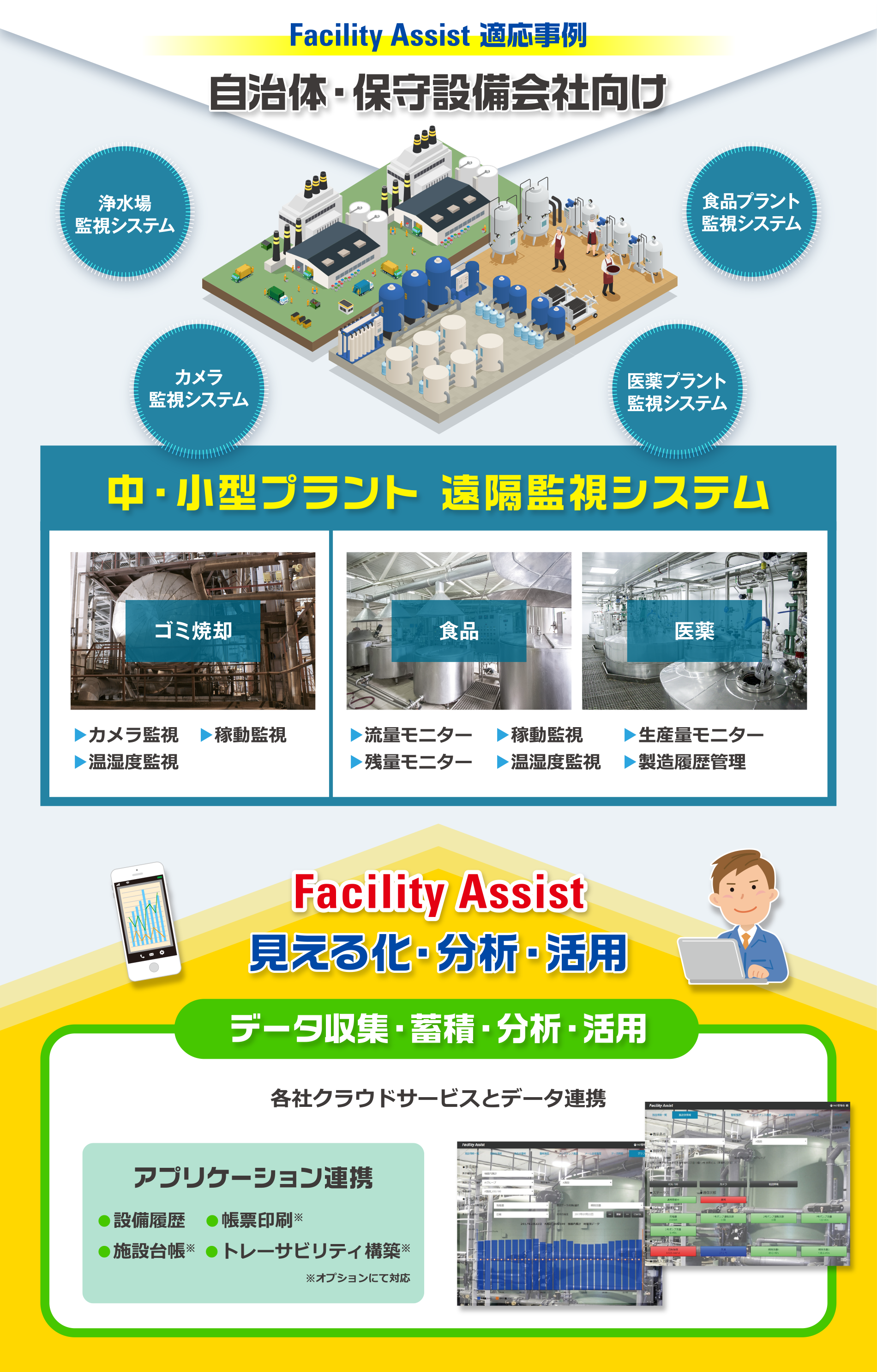 Facility Assist for SaaS適応事例/自治体・保守設備会社向け