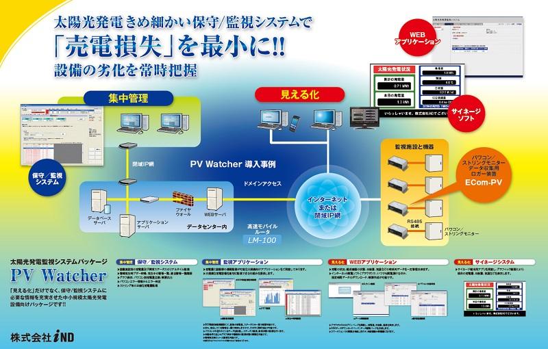 iNDが提供する太陽光発電監視システムパッケージ