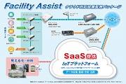 SaaS提供対応サービス