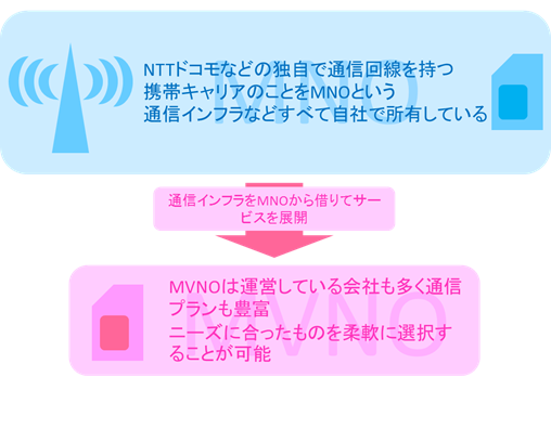 MVNO_01.png